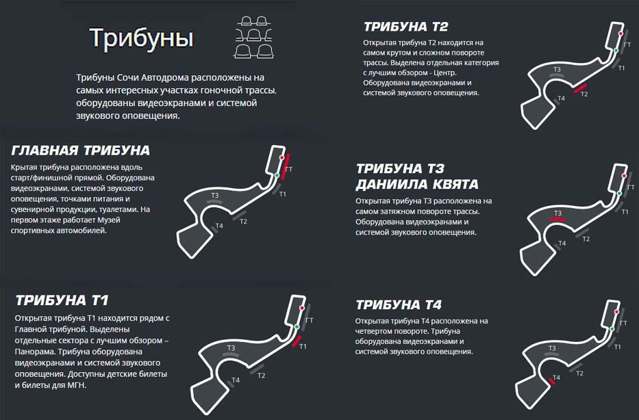 Лендинги мероприятий formula 1 гран при россии 2016